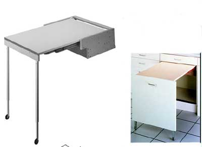 Kitchen Counter Top - These examples are able to carry more weight as they are stabilised with legs.