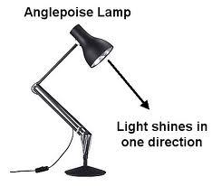 Directional Light 2