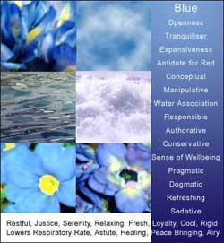 The Color Blue And Its Meanings Associations