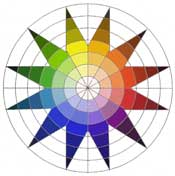 Johannes Itten's 12-point star, with white at the center. The colors are defined by tone and saturation.